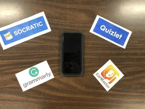 Helpful Academic Apps to Keep in Mind This Semester