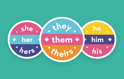 OPINION - Preferred Pronouns: A New Awareness